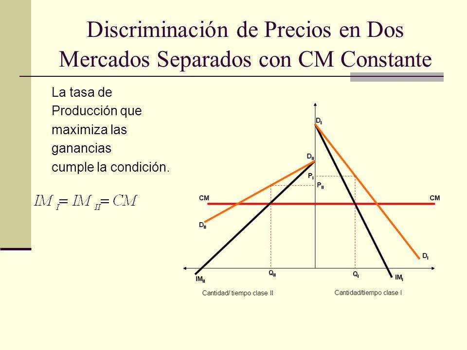 Discriminación de Precios en Dos Mercados Separados con CM Constante