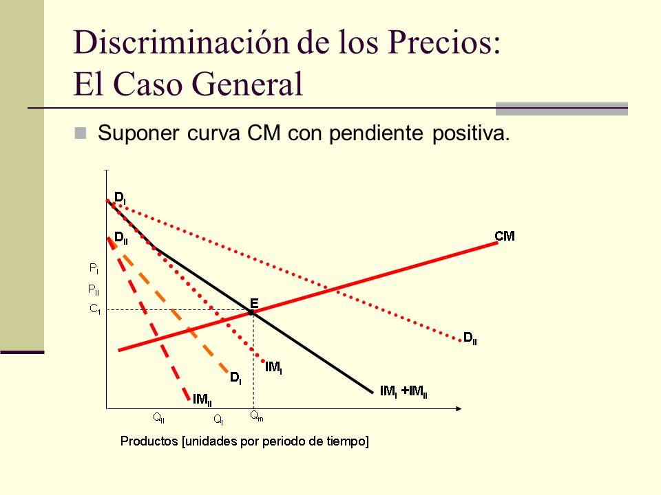 Discriminación de los Precios: El Caso General