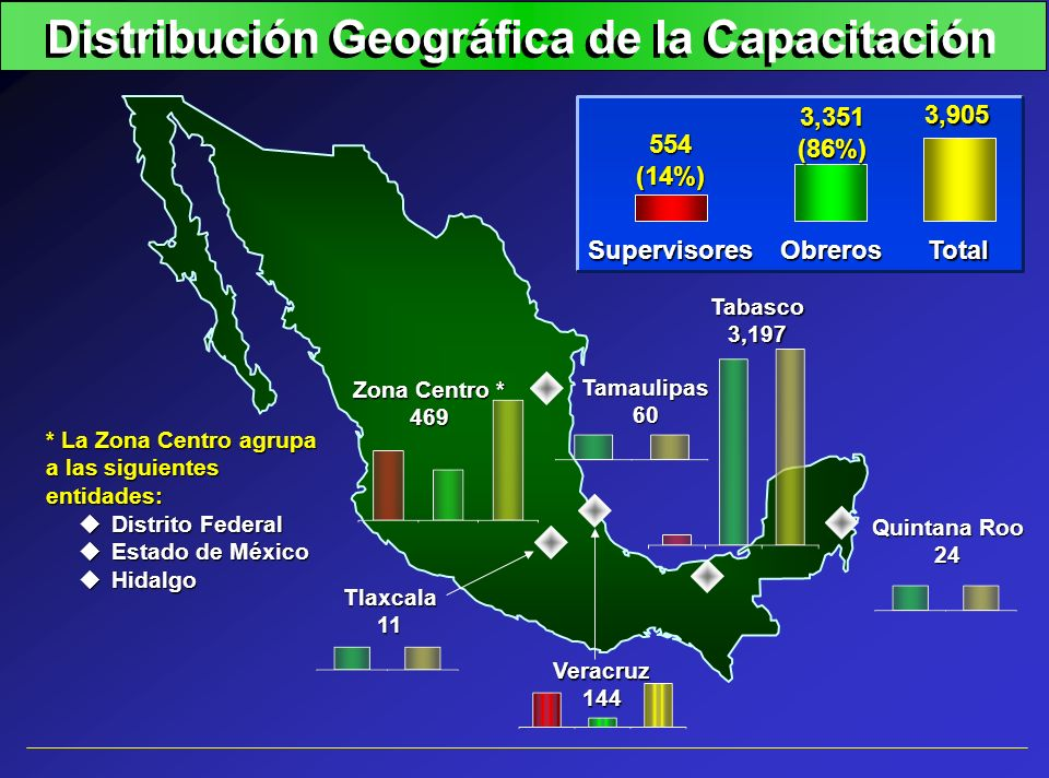 Distribución Geográfica de la Capacitación