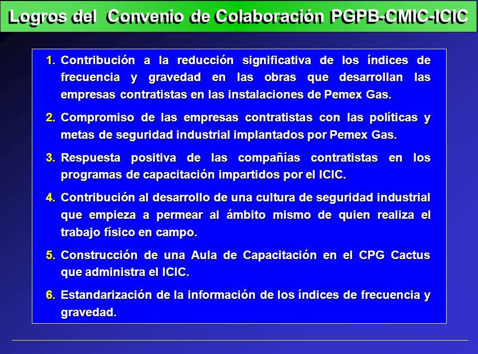 Logros del Convenio de Colaboración PGPB-CMIC-ICIC