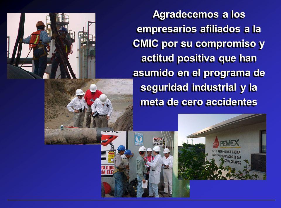 Agradecemos a los empresarios afiliados a la CMIC por su compromiso y actitud positiva que han asumido en el programa de seguridad industrial y la meta de cero accidentes