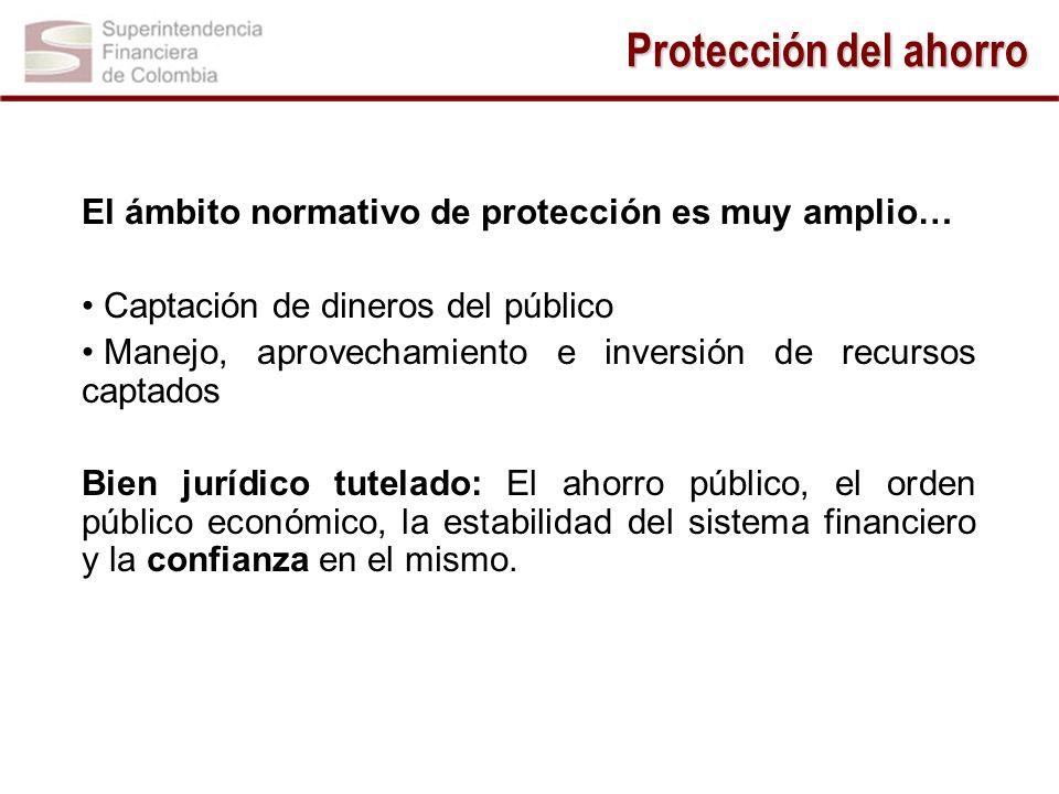 Protección del ahorro El ámbito normativo de protección es muy amplio…