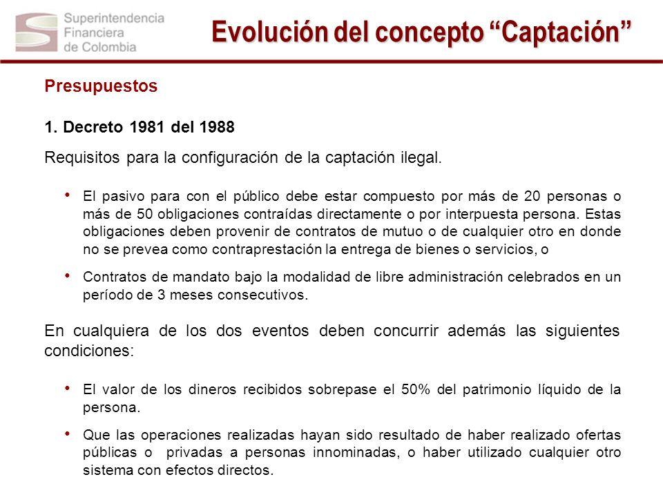 Evolución del concepto Captación
