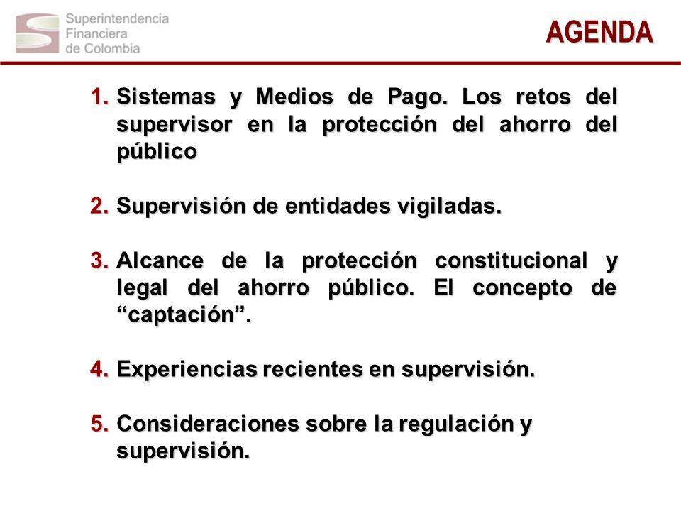 AGENDA Sistemas y Medios de Pago. Los retos del supervisor en la protección del ahorro del público.