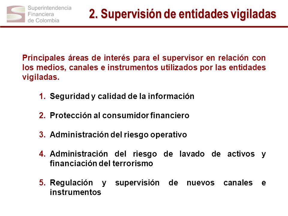 2. Supervisión de entidades vigiladas