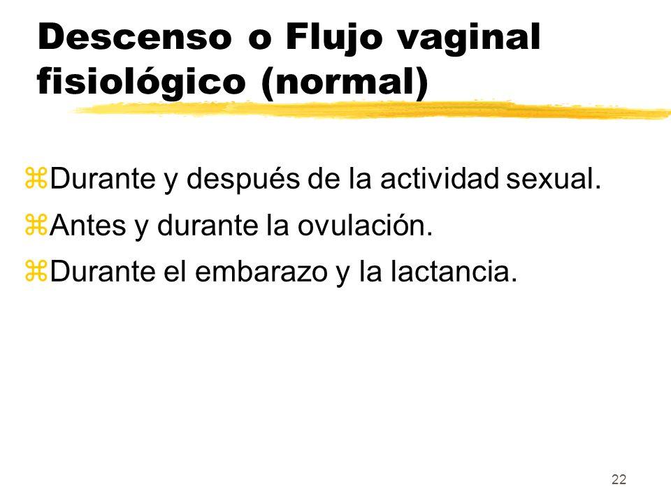 Descenso o Flujo vaginal fisiológico (normal)