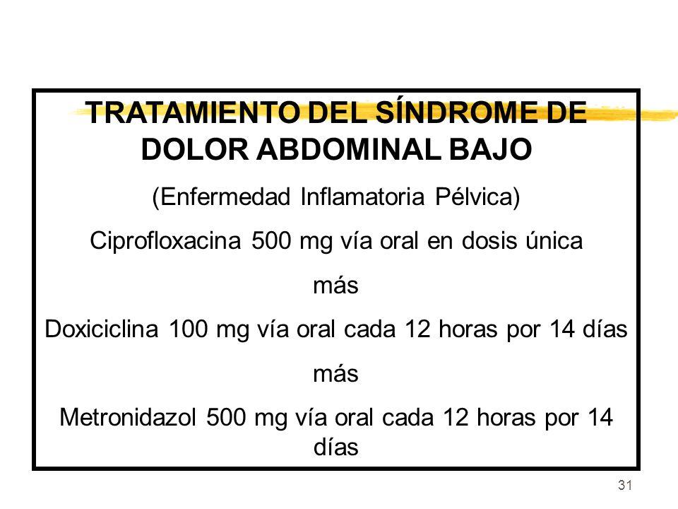 TRATAMIENTO DEL SÍNDROME DE DOLOR ABDOMINAL BAJO