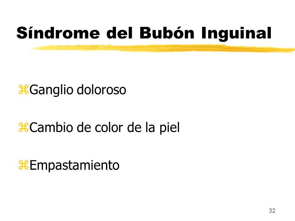 Síndrome del Bubón Inguinal