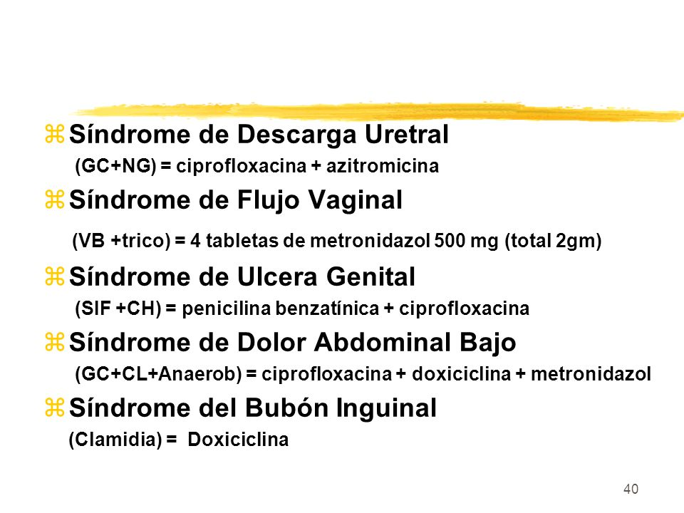 Síndrome de Descarga Uretral Síndrome de Flujo Vaginal