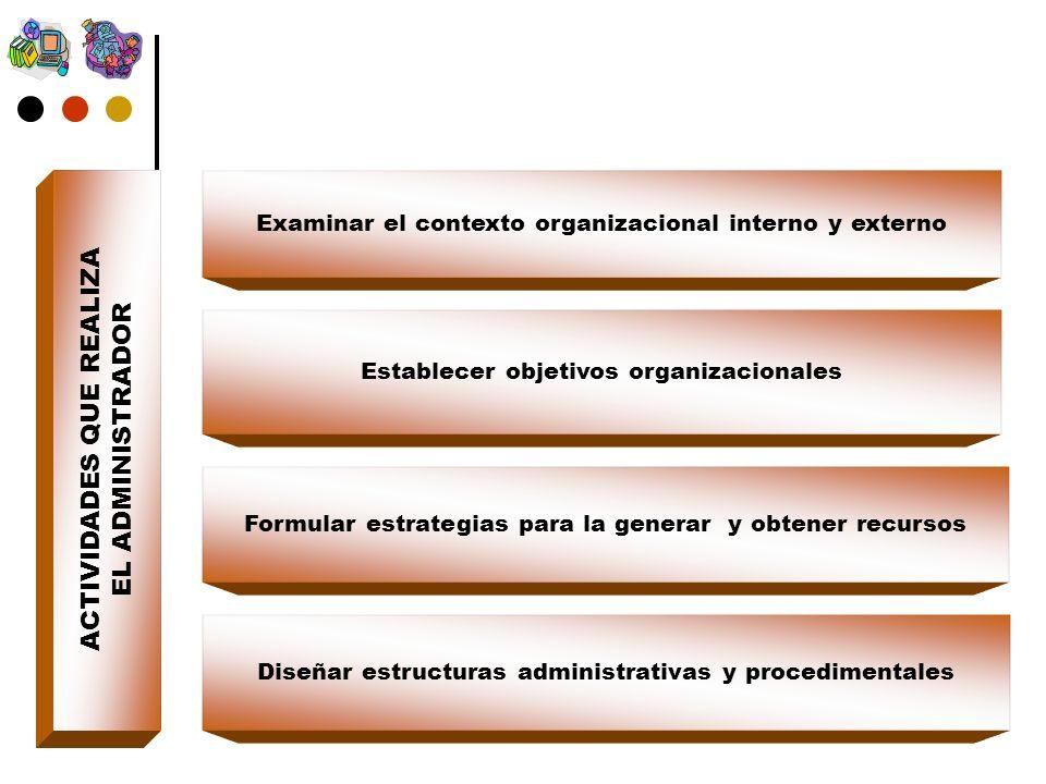 ACTIVIDADES QUE REALIZA EL ADMINISTRADOR