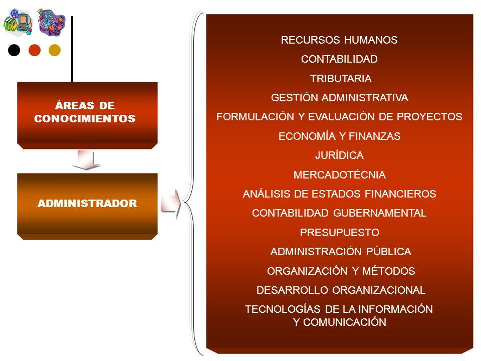 GESTIÓN ADMINISTRATIVA FORMULACIÓN Y EVALUACIÓN DE PROYECTOS