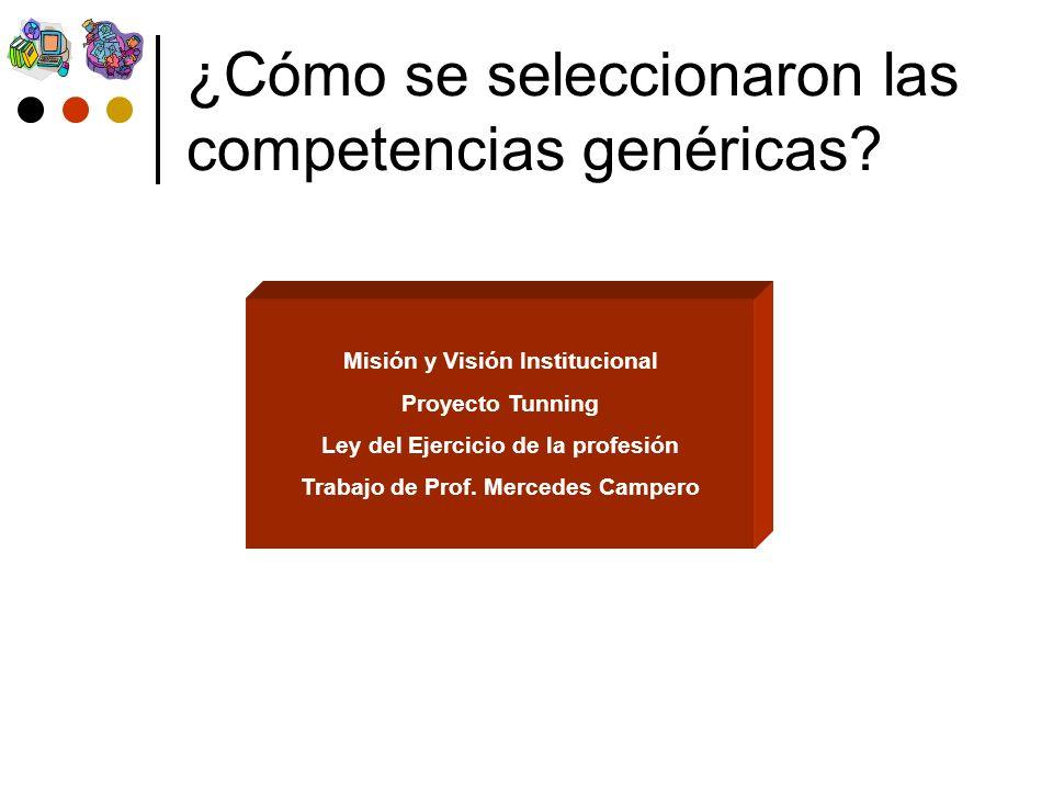¿Cómo se seleccionaron las competencias genéricas
