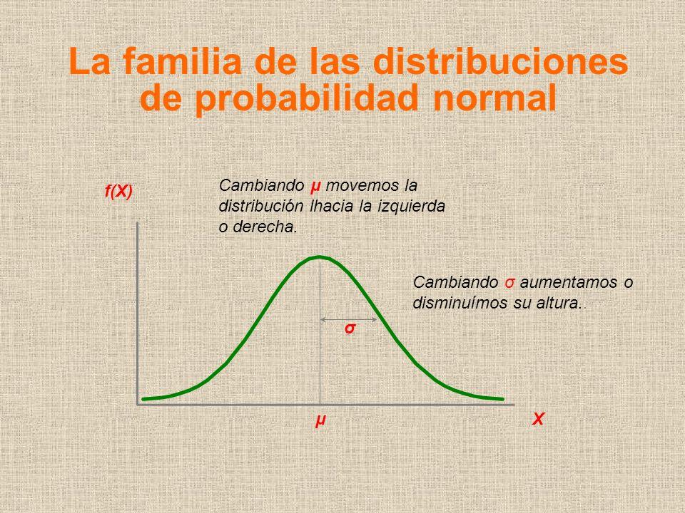 La familia de las distribuciones de probabilidad normal