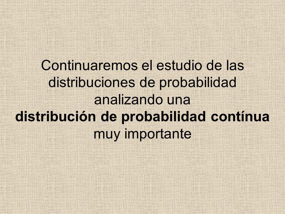 Continuaremos el estudio de las distribuciones de probabilidad analizando una distribución de probabilidad contínua muy importante