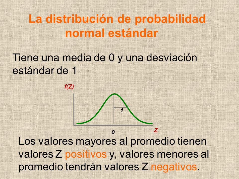 La distribución de probabilidad normal estándar