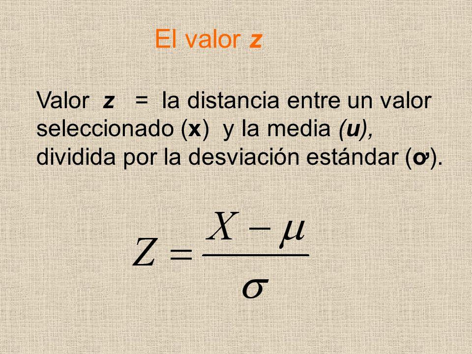 El valor z Valor z = Ia distancia entre un valor seleccionado (x) y Ia media (u), dividida por la desviación estándar (ơ).