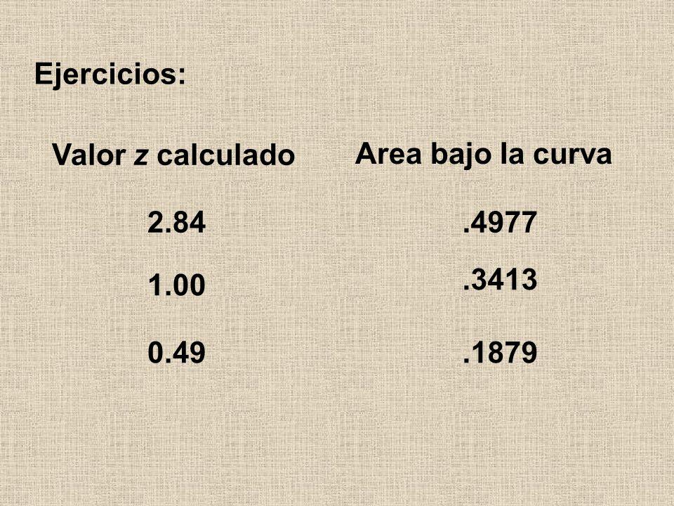 Ejercicios: Valor z calculado Area bajo Ia curva 2.84 .4977 .3413 1.00 0.49 .1879