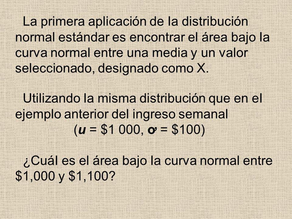 La primera aplicación de Ia distribución normal estándar es encontrar el área bajo Ia curva normal entre una media y un valor seleccionado, designado como X.