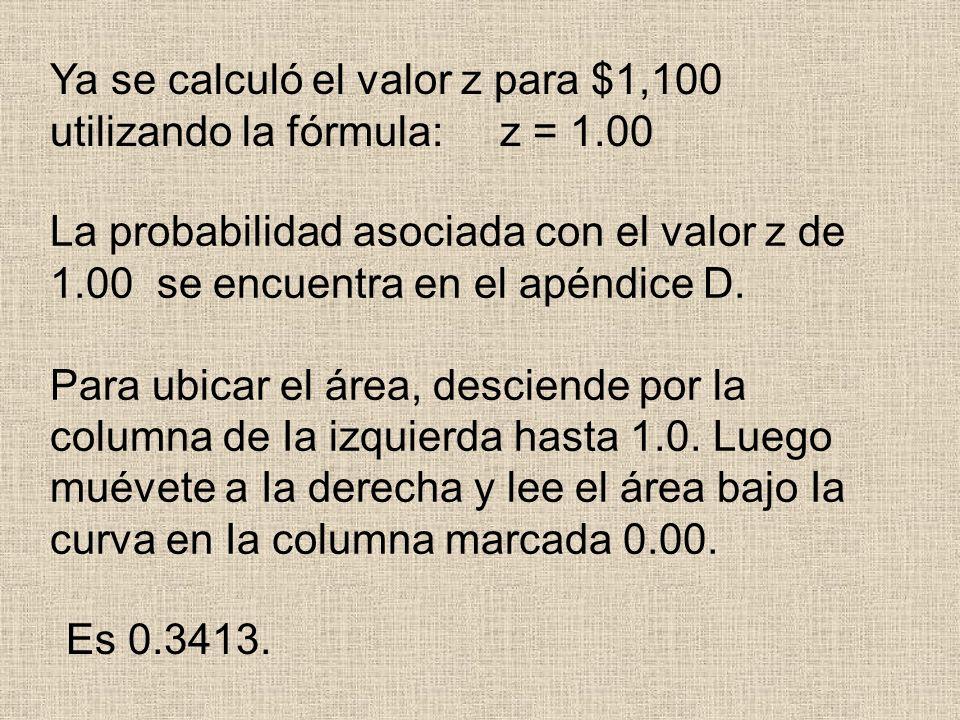 Ya se calculó el valor z para $1,100 utilizando la fórmula: z = 1.00