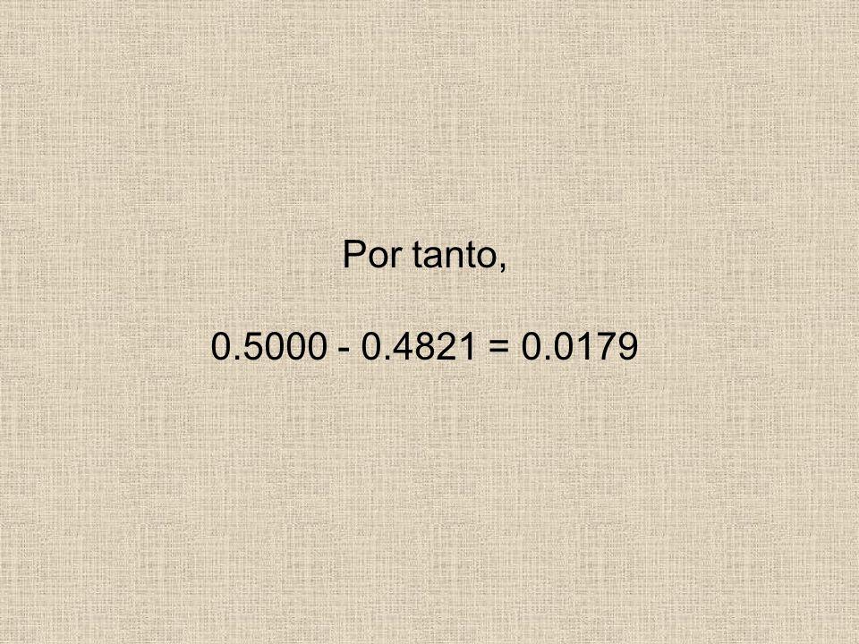 Por tanto, 0.5000 - 0.4821 = 0.0179