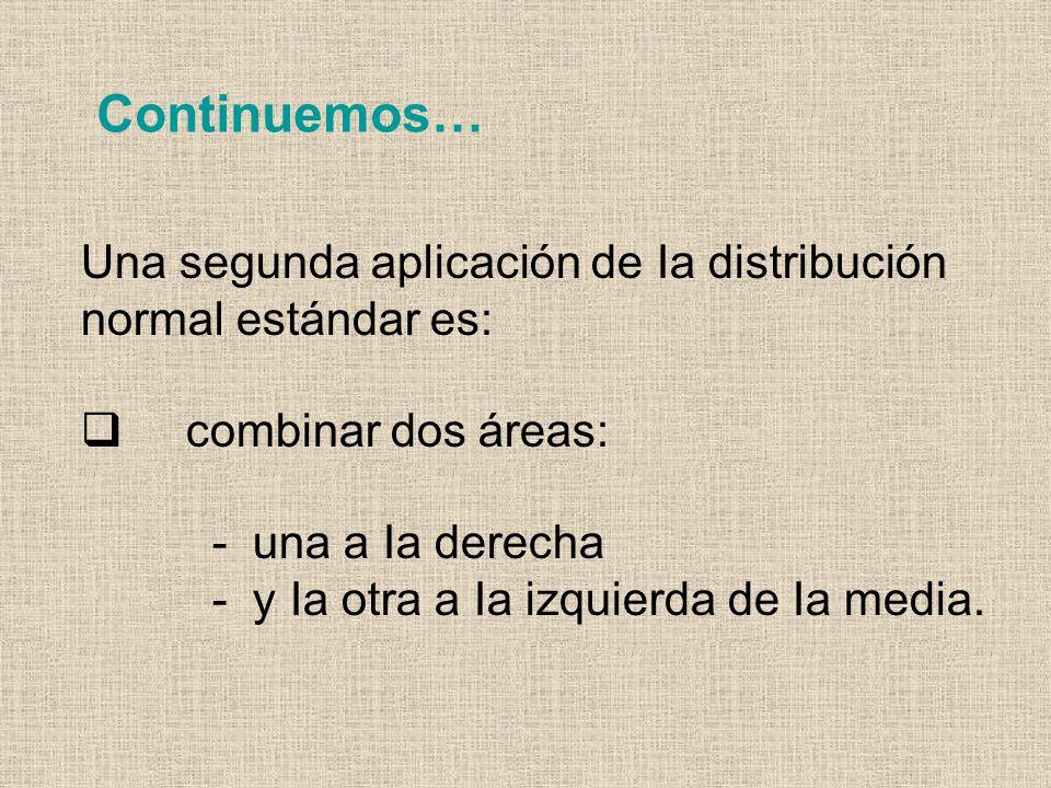 Continuemos… Una segunda aplicación de Ia distribución normal estándar es: combinar dos áreas: - una a Ia derecha.
