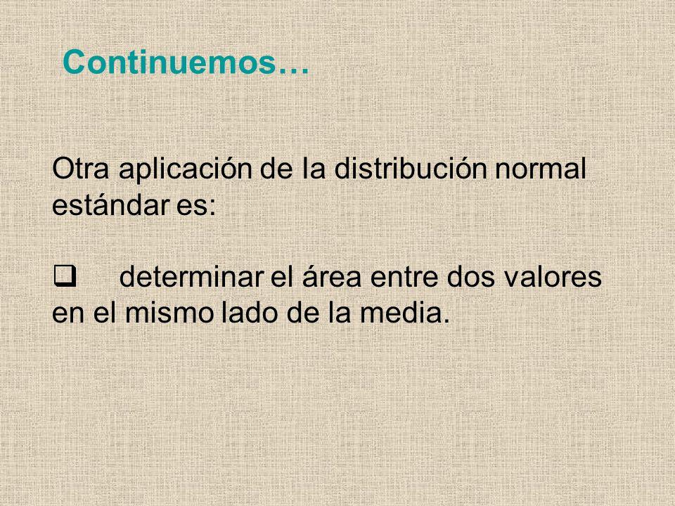 Continuemos… Otra aplicación de Ia distribución normal estándar es: