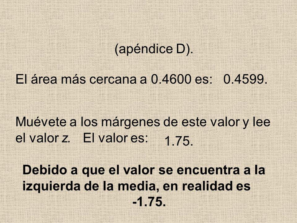 (apéndice D). El área más cercana a 0.4600 es: 0.4599. Muévete a los márgenes de este valor y lee el valor z. El valor es: