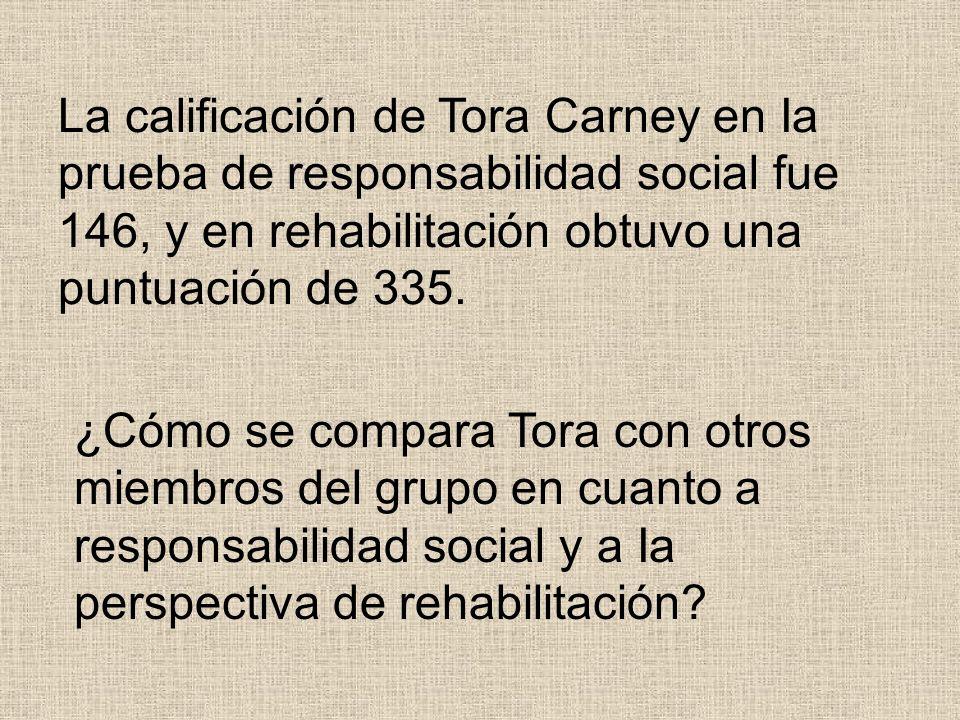 La calificación de Tora Carney en Ia prueba de responsabilidad social fue 146, y en rehabilitación obtuvo una puntuación de 335.