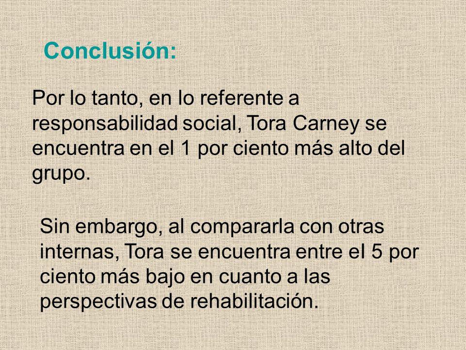 Conclusión: Por lo tanto, en lo referente a responsabilidad social, Tora Carney se encuentra en el 1 por ciento más alto del grupo.