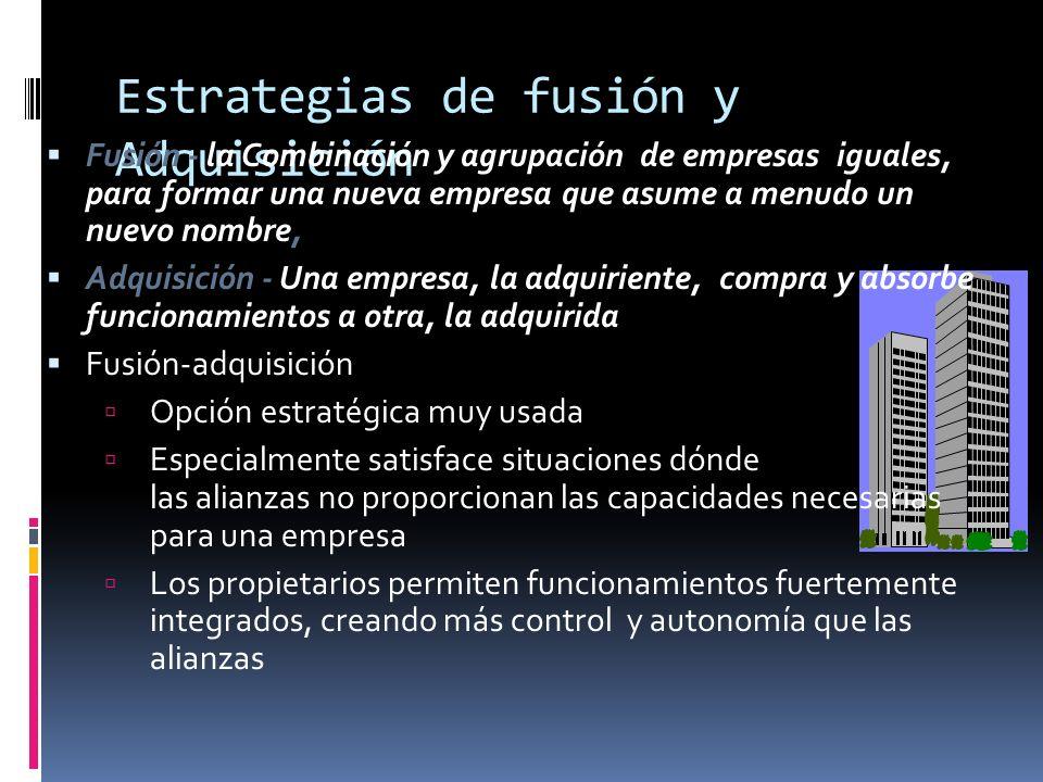 Estrategias de fusión y Adquisición