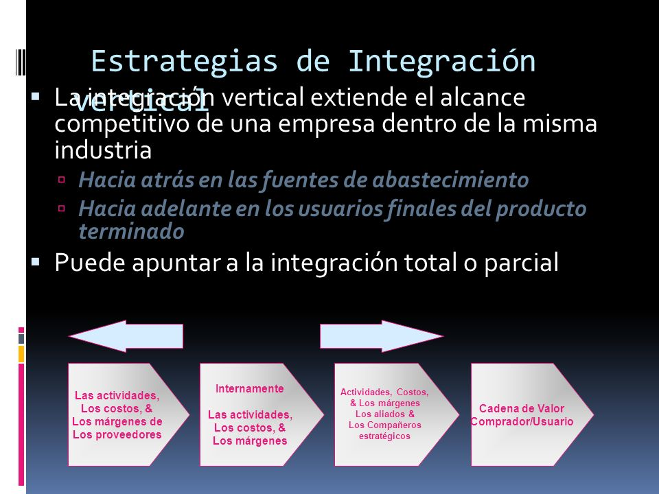 Estrategias de Integración vertical