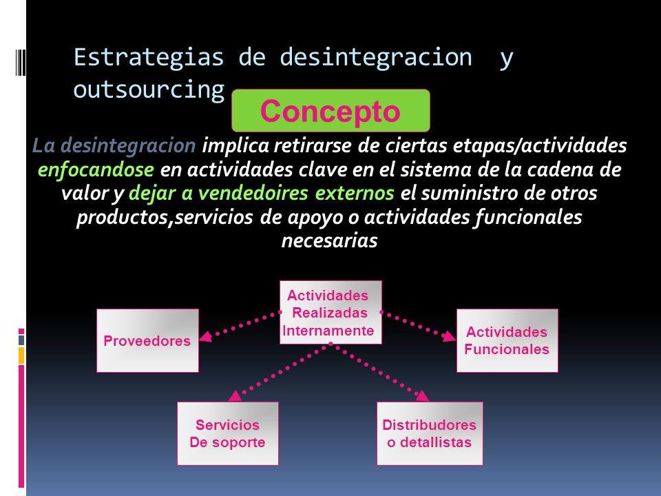 Estrategias de desintegracion y outsourcing