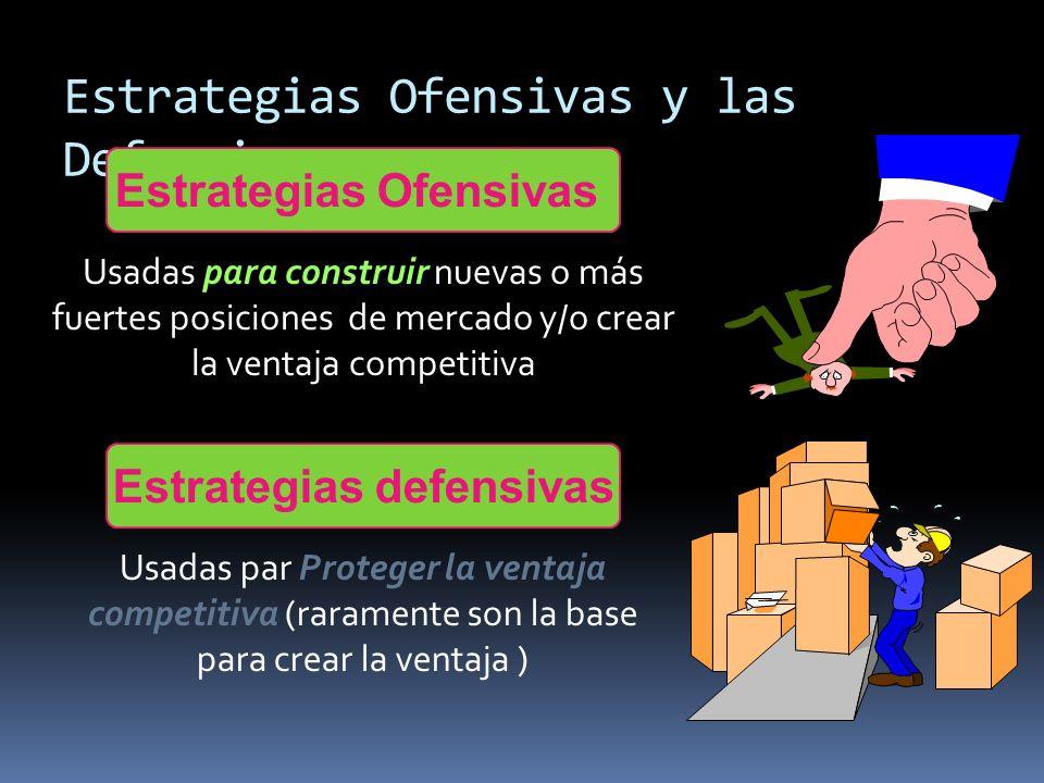 Estrategias Ofensivas y las Defensivas