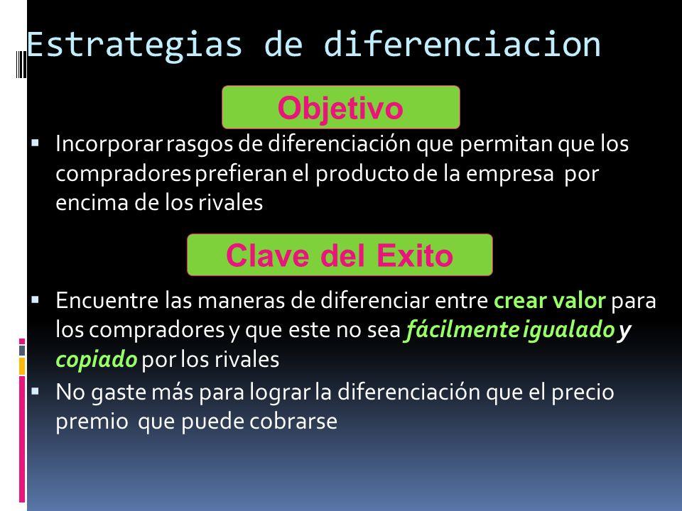 Estrategias de diferenciacion