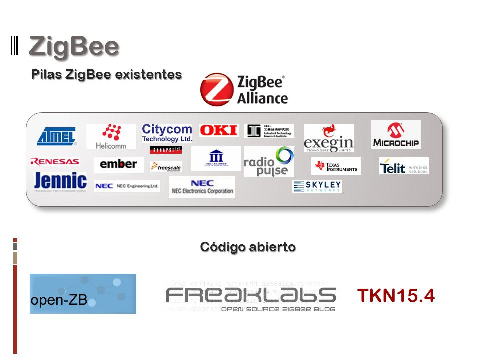 ZigBee Pilas ZigBee existentes Código abierto TKN15.4