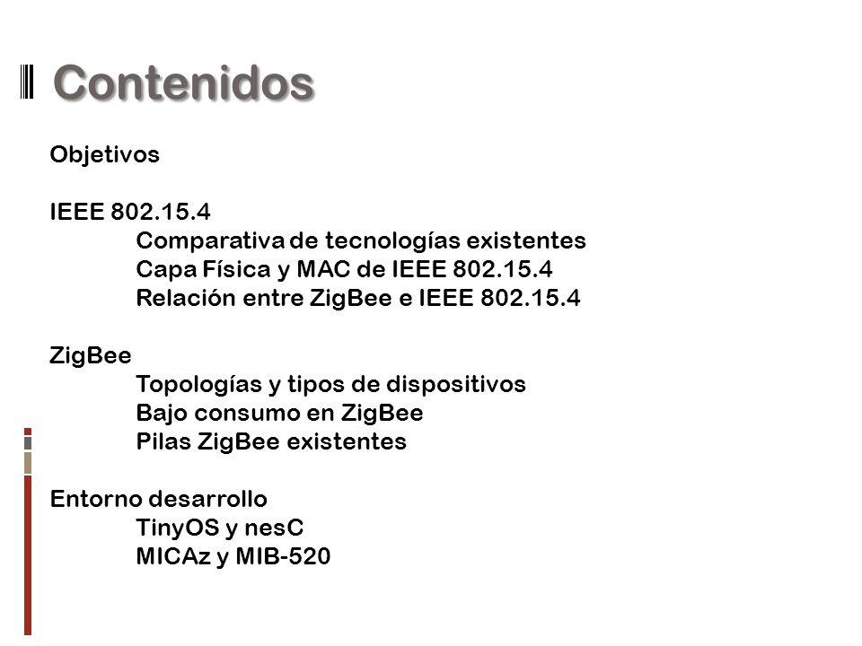 Contenidos Objetivos IEEE 802.15.4