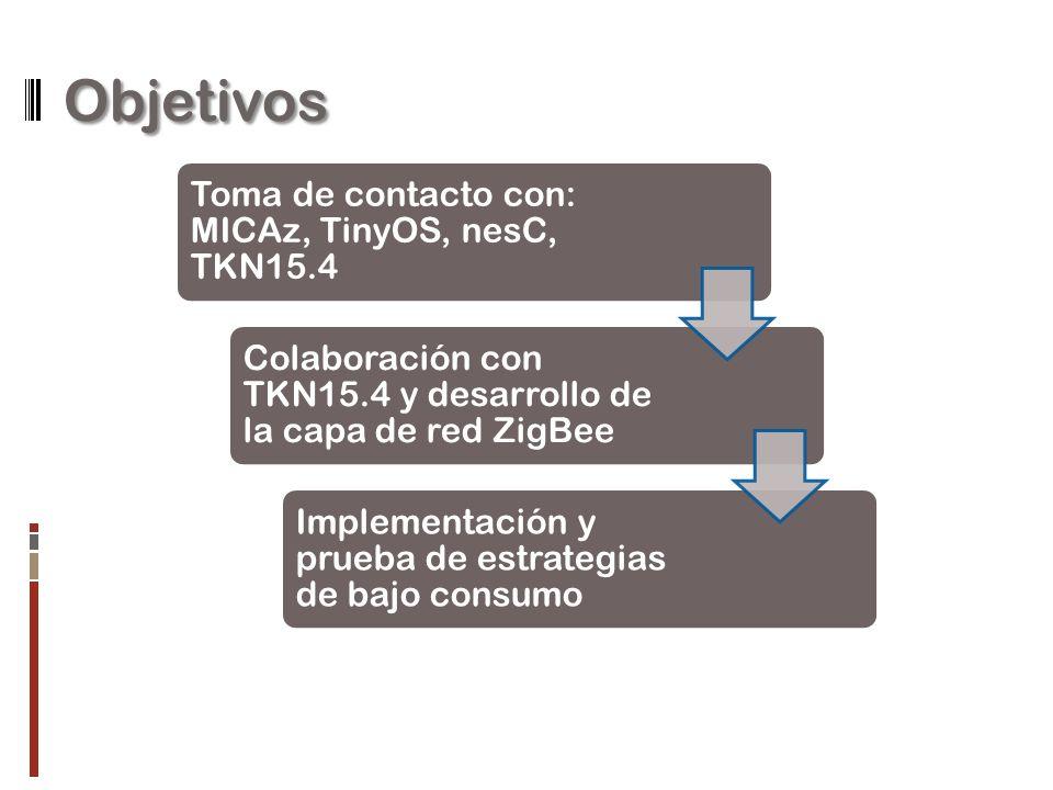 Objetivos Toma de contacto con: MICAz, TinyOS, nesC, TKN15.4