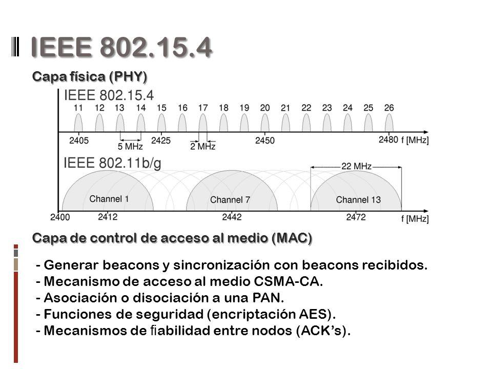 IEEE 802.15.4 Capa física (PHY) Capa de control de acceso al medio (MAC) - Generar beacons y sincronización con beacons recibidos.