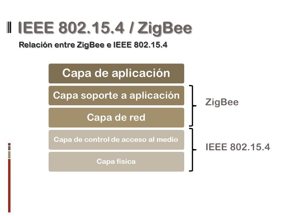 IEEE 802.15.4 / ZigBee ZigBee IEEE 802.15.4