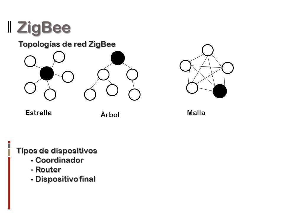 ZigBee Topologías de red ZigBee Tipos de dispositivos Coordinador