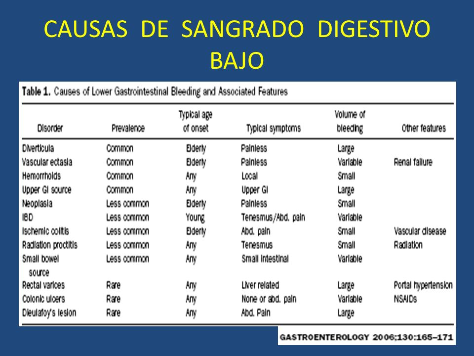 CAUSAS DE SANGRADO DIGESTIVO BAJO