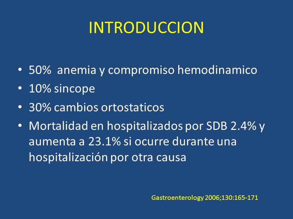 INTRODUCCION 50% anemia y compromiso hemodinamico 10% sincope