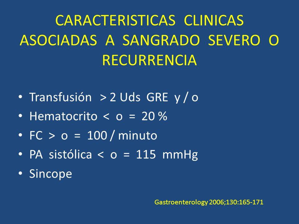 CARACTERISTICAS CLINICAS ASOCIADAS A SANGRADO SEVERO O RECURRENCIA