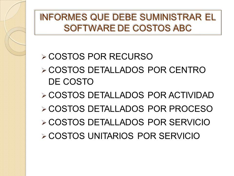 INFORMES QUE DEBE SUMINISTRAR EL SOFTWARE DE COSTOS ABC