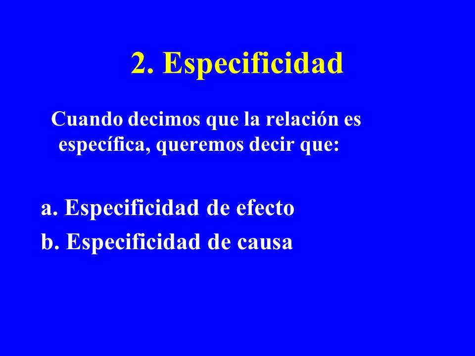 2. Especificidad a. Especificidad de efecto b. Especificidad de causa