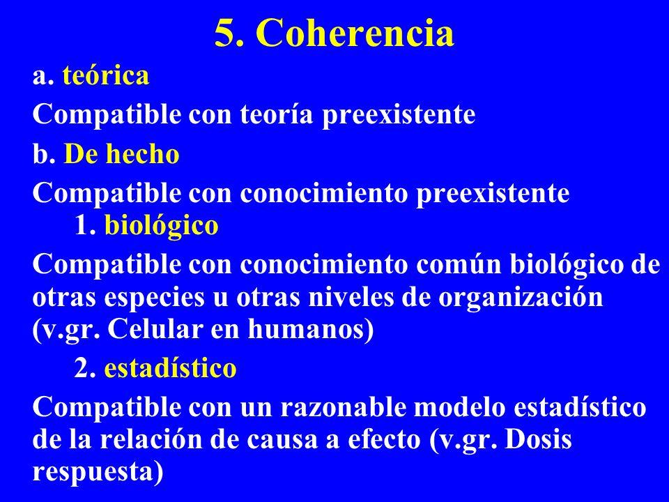 5. Coherencia Compatible con teoría preexistente b. De hecho