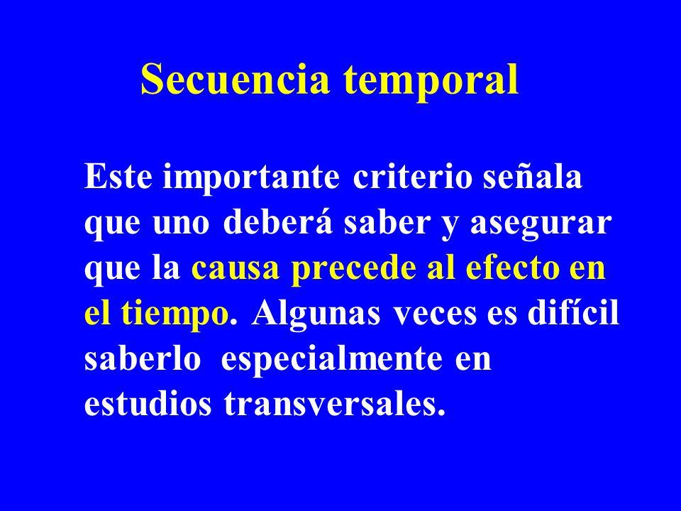 Secuencia temporal
