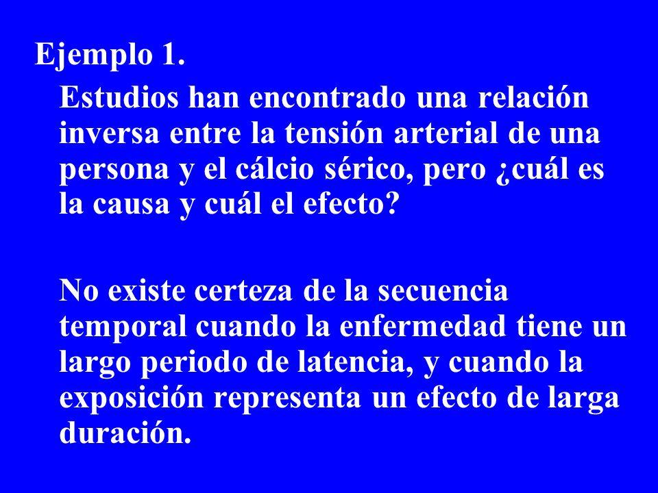 Ejemplo 1.