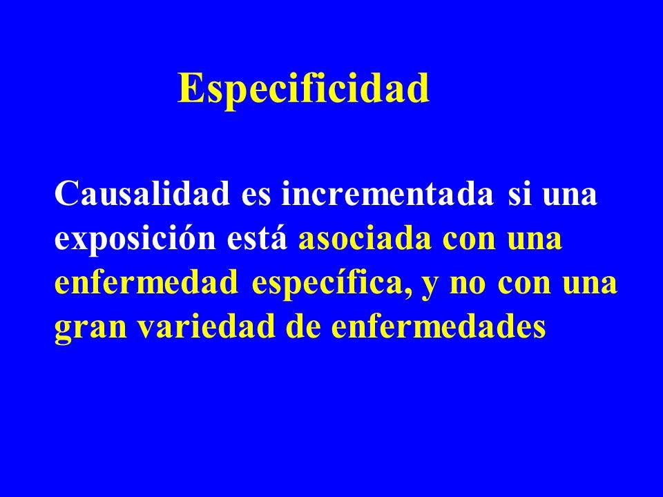 Especificidad Causalidad es incrementada si una exposición está asociada con una enfermedad específica, y no con una gran variedad de enfermedades.