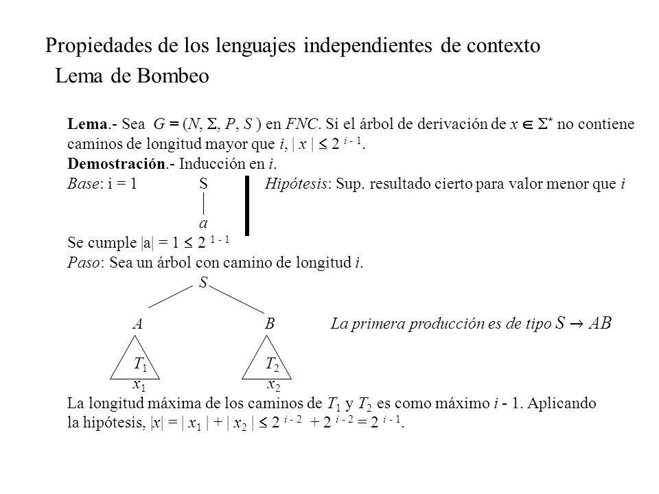 Propiedades de los lenguajes independientes de contexto Lema de Bombeo